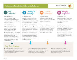 Pathways & Outcomes redesign 2